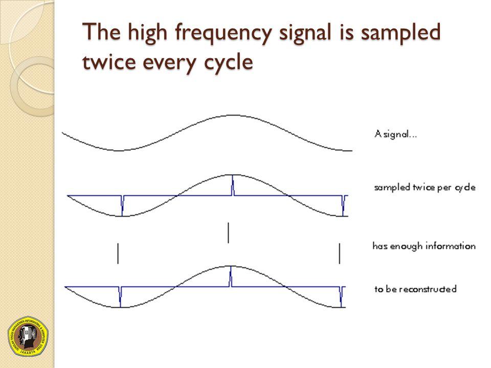 S-plane Pole dan Zero 1 0.00000 0.00000 - 0.1564345 0.9876885 No.