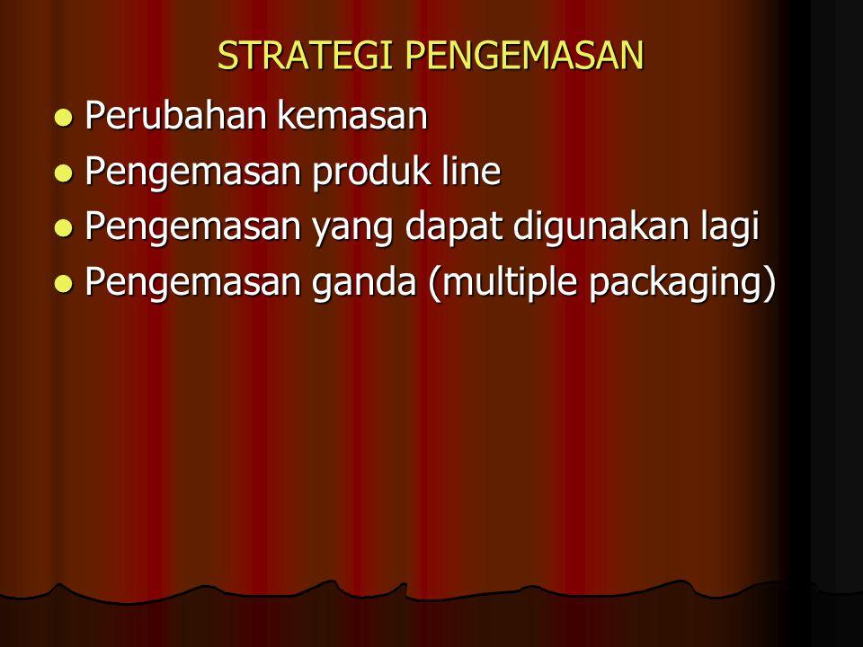 STRATEGI PENGEMASAN Perubahan kemasan Perubahan kemasan Pengemasan produk line Pengemasan produk line Pengemasan yang dapat digunakan lagi Pengemasan