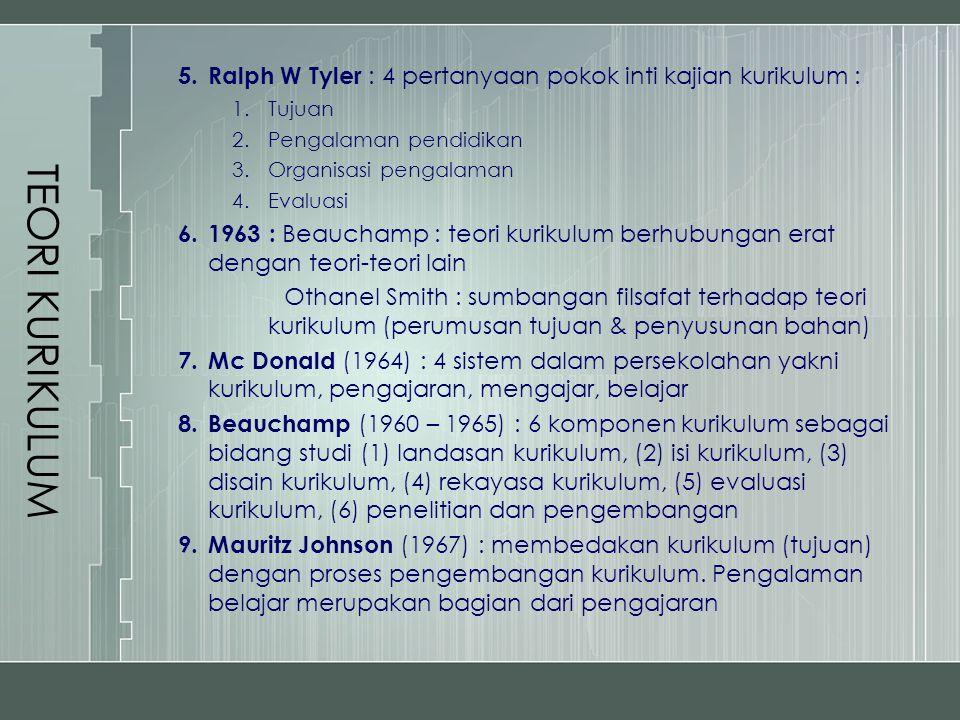 TEORI KURIKULUM 5.Ralph W Tyler : 4 pertanyaan pokok inti kajian kurikulum : 1.Tujuan 2.Pengalaman pendidikan 3.Organisasi pengalaman 4.Evaluasi 6.196