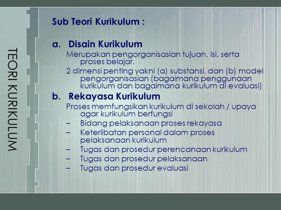 TEORI KURIKULUM Sub Teori Kurikulum : a.Disain Kurikulum Merupakan pengorganisasian tujuan, isi, serta proses belajar. 2 dimensi penting yakni (a) sub