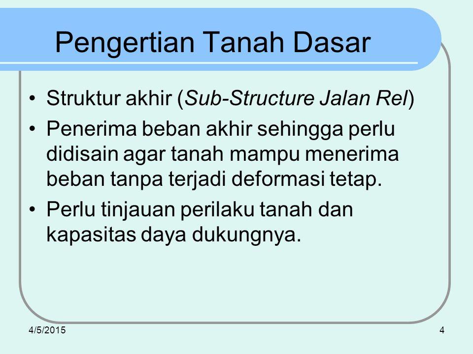 4/5/20154 Pengertian Tanah Dasar Struktur akhir (Sub-Structure Jalan Rel) Penerima beban akhir sehingga perlu didisain agar tanah mampu menerima beban