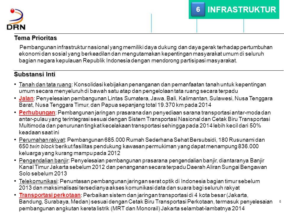 IKLIM INVESTASI DAN IKLIM USAHA Tema Prioritas Peningkatan investasi melalui perbaikan kepastian hukum, penyederhanaan prosedur, perbaikan sistem informasi, dan pengembangan Kawasan Ekonomi Khusus (KEK) Substansi Inti Kepastian hukum: Reformasi regulasi secara bertahap di tingkat nasional dan daerah sehingga terjadi harmonisasi peraturan perundang-undangan yang tidak menimbulkan ketidakjelasan dan inkonsistensi dalam implementasinya Penyederhanaan prosedur: Penerapan sistem pelayanan informasi dan perizinan investasi secara elektronik (SPSIE) pada Pelayanan Terpadu Satu Pintu (PTSP) di beberapa kota, dimulai dari Batam, pembatalan perda bermasalah dan pengurangan biaya untuk bisnis seperti Tanda Daftar Perusahaan (TDP) dan Surat Ijin Usaha Perdagangan (SIUP) Logistik nasional: Pengembangan dan penetapan Sistem Logistik Nasional yang menjamin kelancaran arus barang dan mengurangi biaya transaksi/ekonomi biaya tinggi Sistem informasi: Beroperasinya secara penuh National Single Window (NSW) untuk impor (sebelum Januari 2010) dan ekspor.