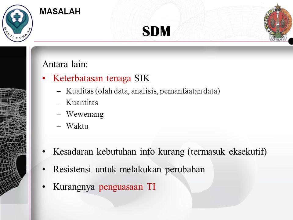 SDM Antara lain: Keterbatasan tenaga SIK –Kualitas (olah data, analisis, pemanfaatan data) –Kuantitas –Wewenang –Waktu Kesadaran kebutuhan info kurang