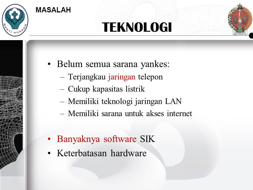 TEKNOLOGI Belum semua sarana yankes: –Terjangkau jaringan telepon –Cukup kapasitas listrik –Memiliki teknologi jaringan LAN –Memiliki sarana untuk aks
