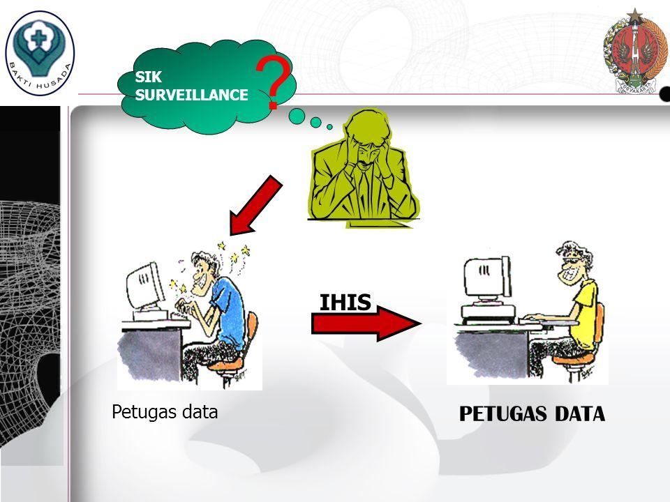 SIK SURVEILLANCE ? IHIS Petugas data PETUGAS DATA