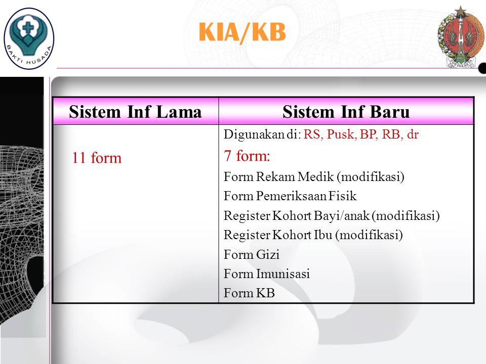 KIA/KB Sistem Inf LamaSistem Inf Baru 11 form Digunakan di: RS, Pusk, BP, RB, dr 7 form: Form Rekam Medik (modifikasi) Form Pemeriksaan Fisik Register