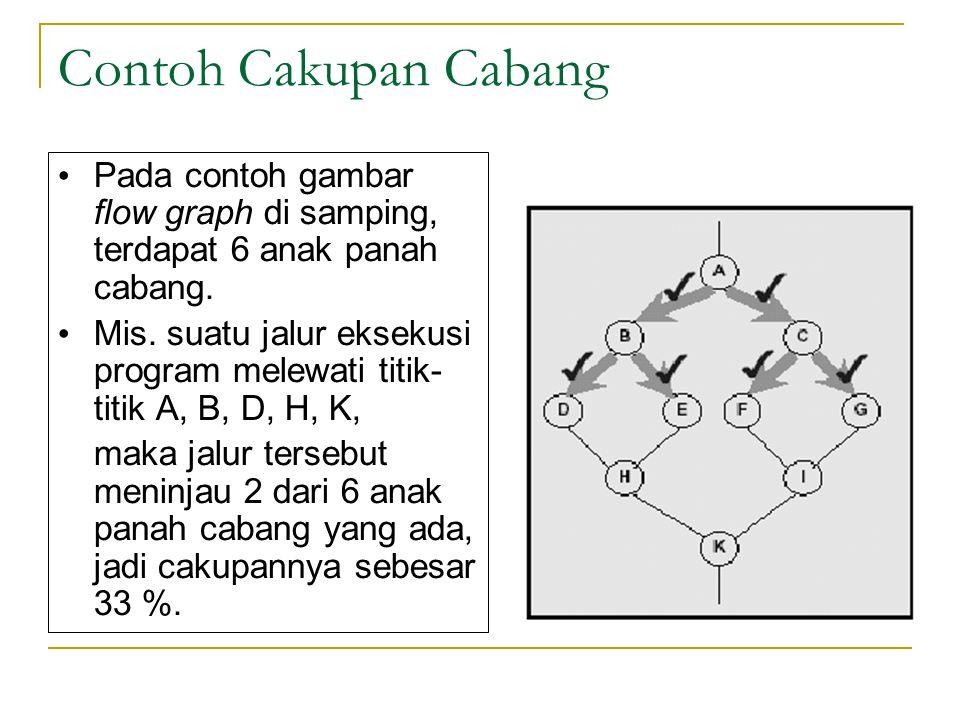 Contoh Cakupan Cabang Pada contoh gambar flow graph di samping, terdapat 6 anak panah cabang.