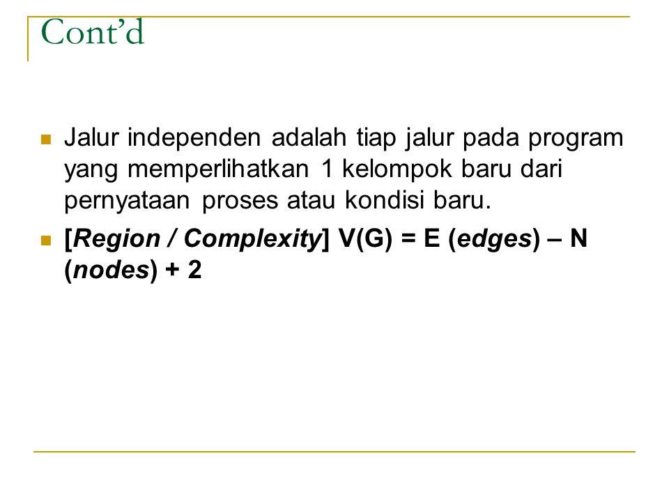 Cont'd Jalur independen adalah tiap jalur pada program yang memperlihatkan 1 kelompok baru dari pernyataan proses atau kondisi baru. [Region / Complex