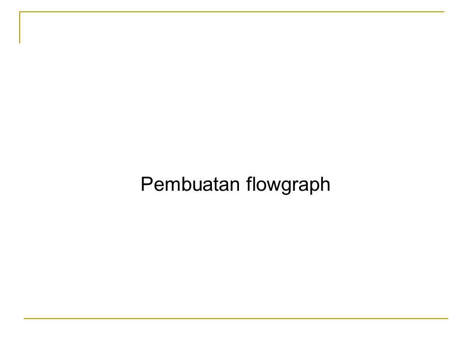 Pembuatan flowgraph
