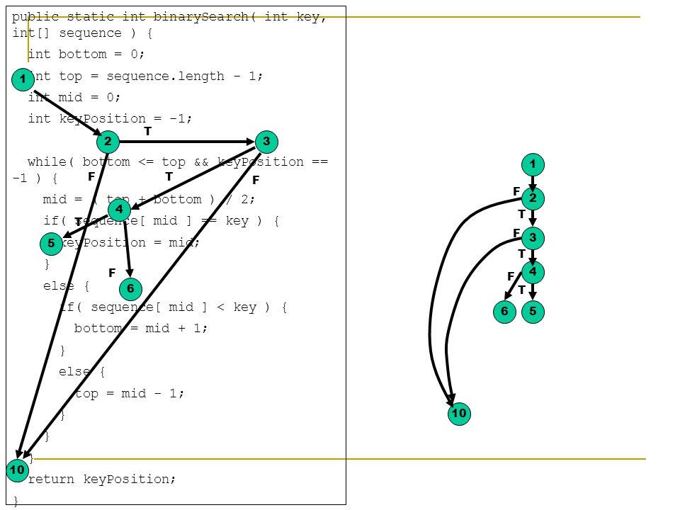 3 1 2 F T F 4 T 5 T 6 F public static int binarySearch( int key, int[] sequence ) { int bottom = 0; int top = sequence.length - 1; int mid = 0; int ke
