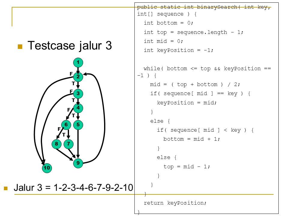 Testcase jalur 3 public static int binarySearch( int key, int[] sequence ) { int bottom = 0; int top = sequence.length - 1; int mid = 0; int keyPositi