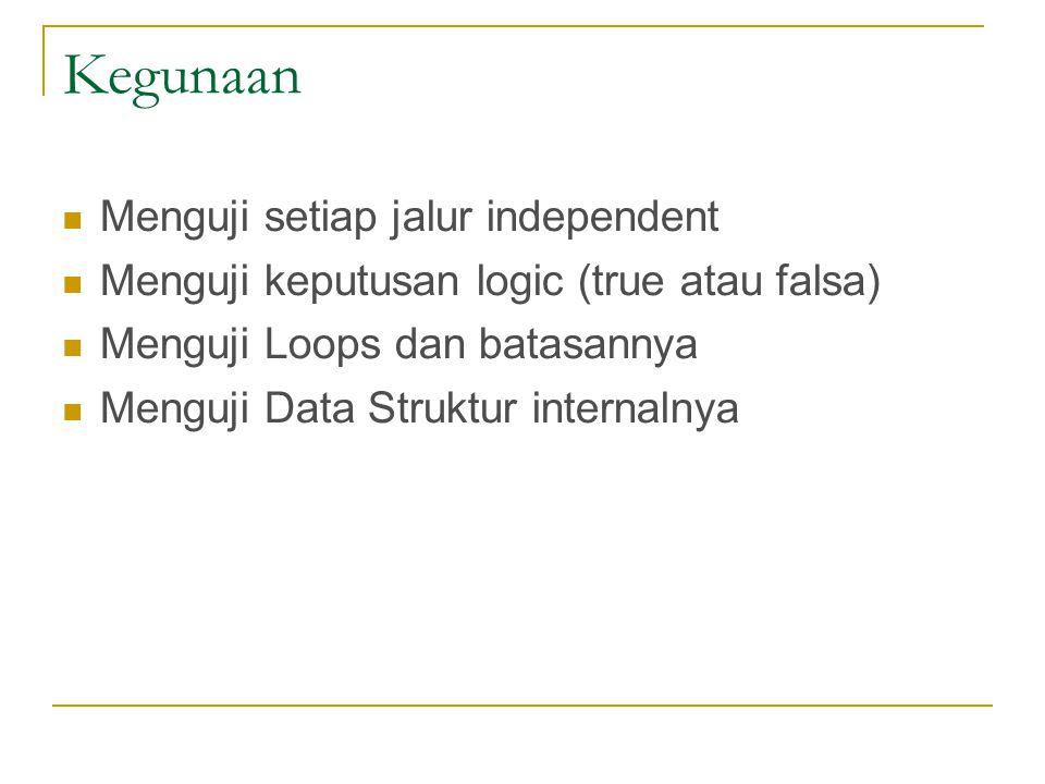 Kegunaan Menguji setiap jalur independent Menguji keputusan logic (true atau falsa) Menguji Loops dan batasannya Menguji Data Struktur internalnya