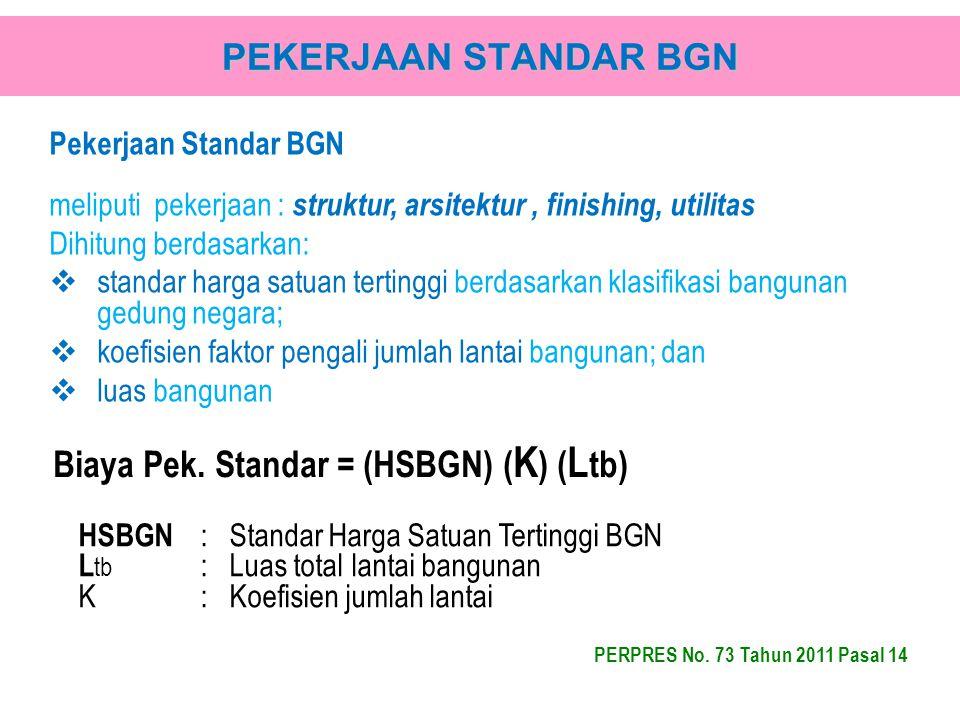 BIAYA PEMBANGUNAN BGN BIAYAPEMBANGUNANBGN BIAYA PEKERJAAN STANDAR NON-STANDAR PERPRES No. 73 Tahun 2011 Pasal 14