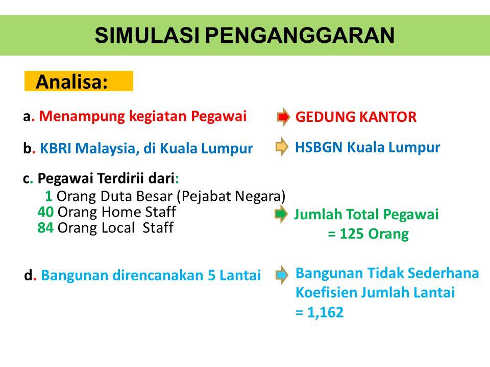 SIMULASI PENGANGGARAN Soal : Program Ruang direncanakan untuk menampung kegiatan Pegawai dan Pengunjung/Tamu yang bersifat Khusus Ke-Kedutaan (Embassy