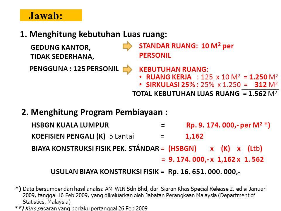 Analisa: a. Menampung kegiatan Pegawai GEDUNG KANTOR b. KBRI Malaysia, di Kuala Lumpur HSBGN Kuala Lumpur c. Pegawai Terdirii dari: 1 Orang Duta Besar