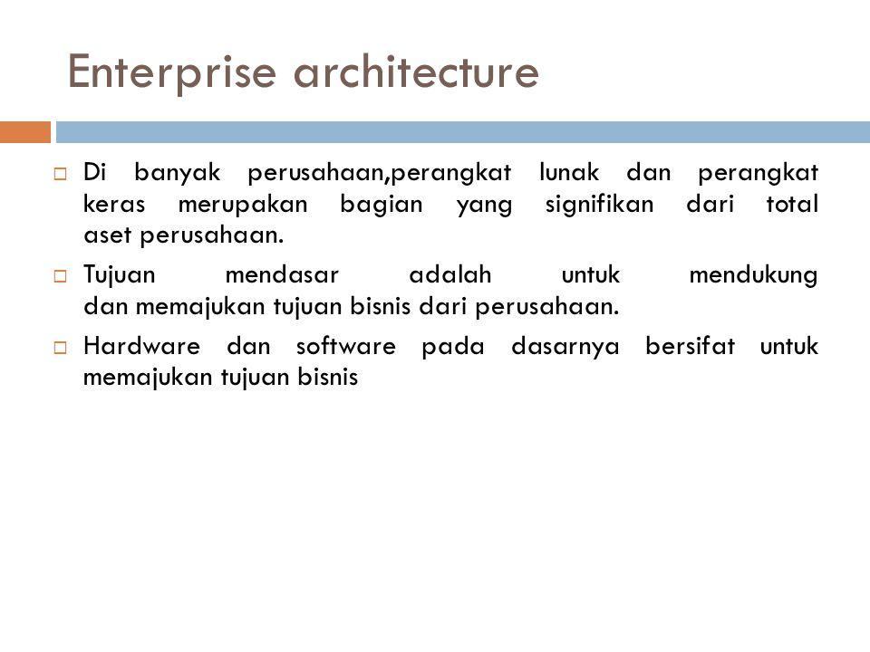 Enterprise architecture  Di banyak perusahaan,perangkat lunak dan perangkat keras merupakan bagian yang signifikan dari total aset perusahaan.