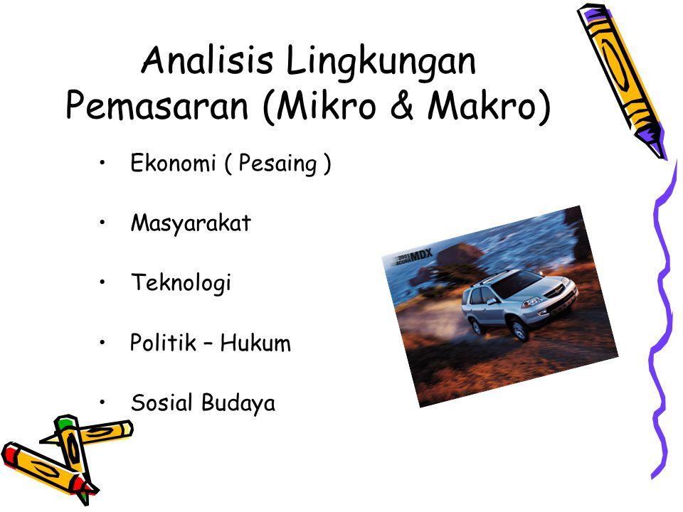 Analisis Lingkungan Pemasaran (Mikro & Makro) Ekonomi ( Pesaing ) Masyarakat Teknologi Politik – Hukum Sosial Budaya
