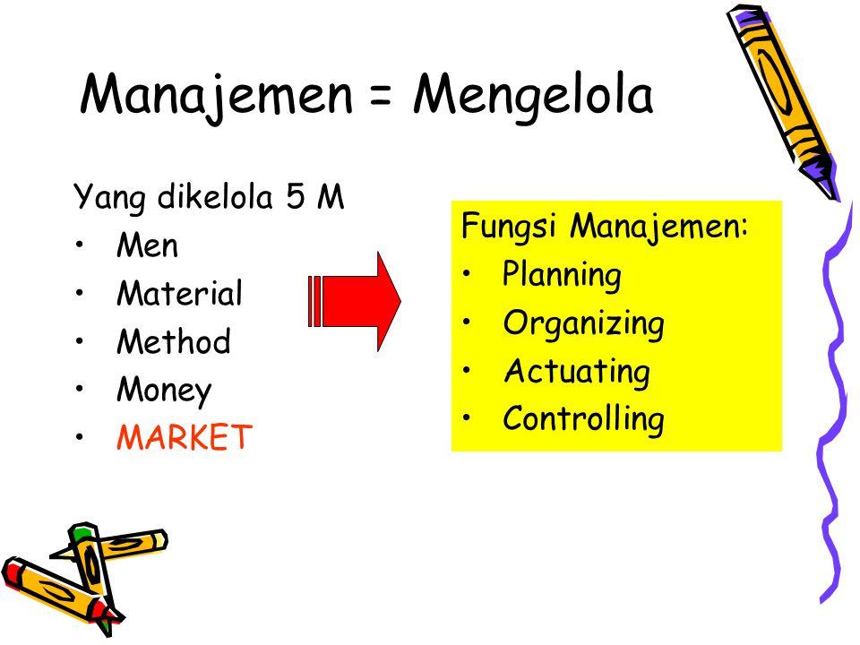 Manajemen = Mengelola Yang dikelola 5 M Men Material Method Money MARKET Fungsi Manajemen: Planning Organizing Actuating Controlling