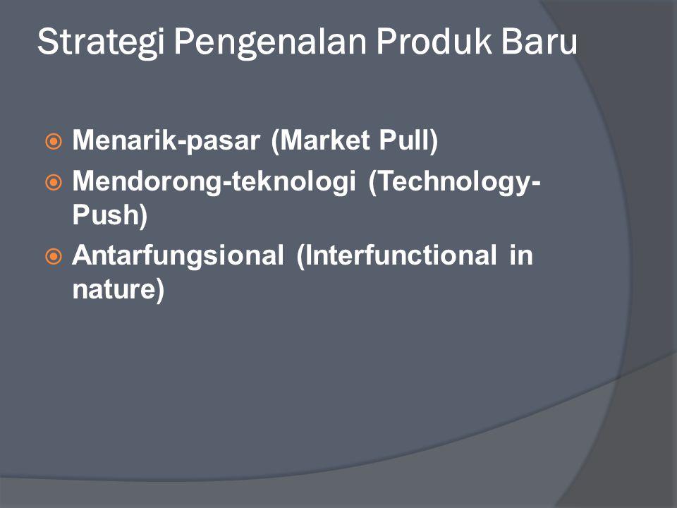 Strategi Pengenalan Produk Baru  Menarik-pasar (Market Pull)  Mendorong-teknologi (Technology- Push)  Antarfungsional (Interfunctional in nature)