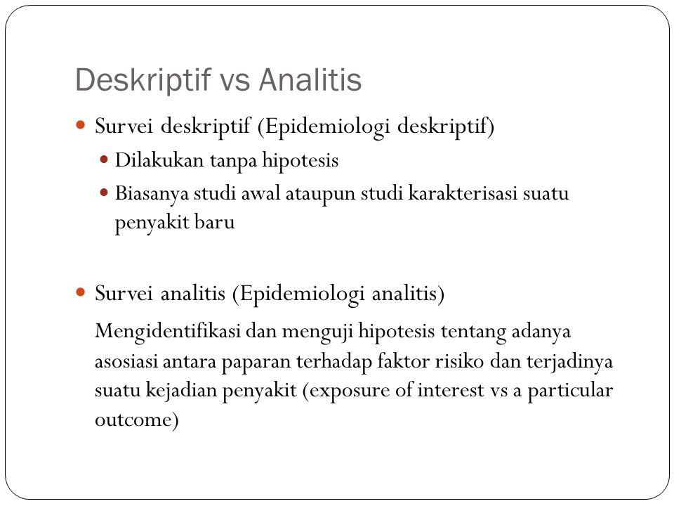 Deskriptif vs Analitis Survei deskriptif (Epidemiologi deskriptif) Dilakukan tanpa hipotesis Biasanya studi awal ataupun studi karakterisasi suatu pen