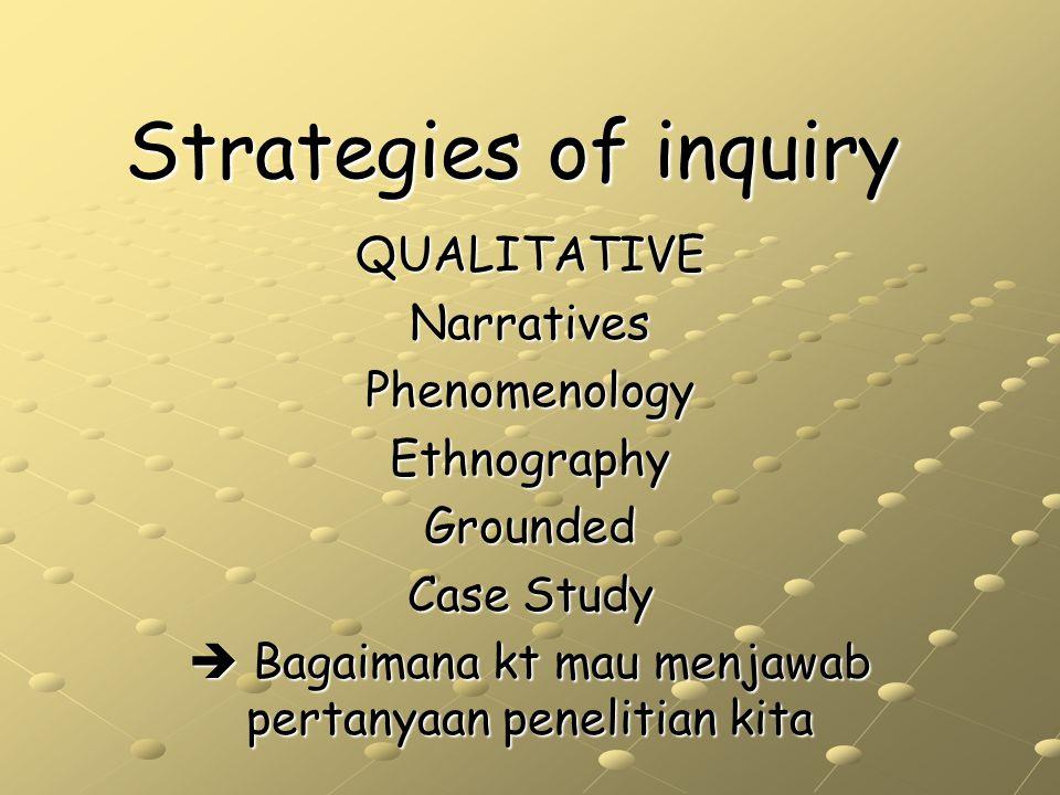Strategies of inquiry QUALITATIVENarrativesPhenomenologyEthnographyGrounded Case Study  Bagaimana kt mau menjawab pertanyaan penelitian kita
