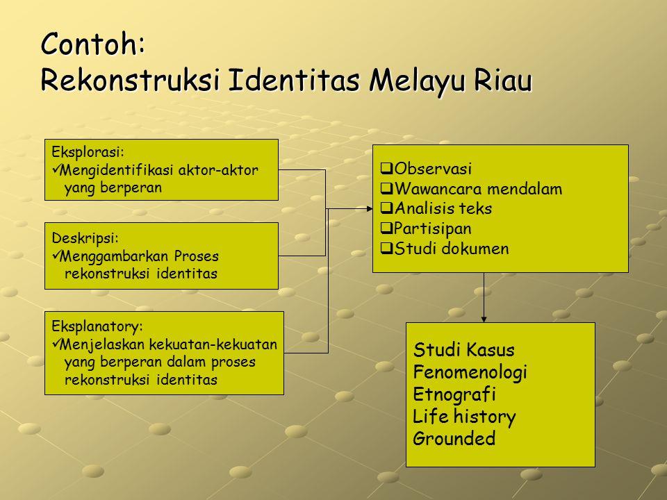 Contoh: Rekonstruksi Identitas Melayu Riau Eksplorasi: Mengidentifikasi aktor-aktor yang berperan  Observasi  Wawancara mendalam  Analisis teks  P