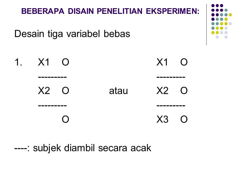 BEBERAPA DISAIN PENELITIAN EKSPERIMEN: Desain kelompok kontrol pre-test post-tes Kuasi eksperimen dan eksperimen A: O XO atauO1XO2 A:OOO1O2 Atau OX1O atauO1X1O2 --------------------------------- OX2OO1X2O2 A: subjek diambil secara acak