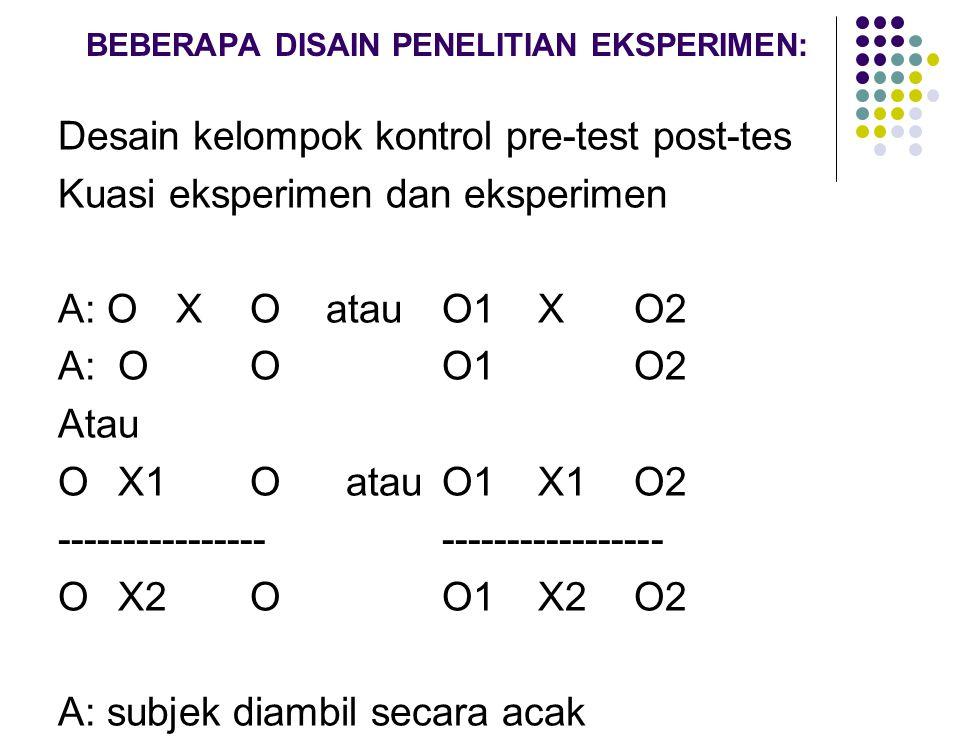 BEBERAPA DISAIN PENELITIAN EKSPERIMEN: Desain kelompok time series: OOOXOOOO1 X1 O2 X2 O3 Atau O1O2O3XO1O2O3O1X1O2X1O3 O1X1 O2 X1 O3 O1 O2 O3 ----: subjek diambil secara acak