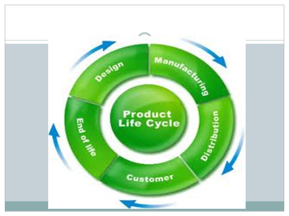 PENGEMBANGAN PRODUK JASA Proses pengembangan produk: Tahapan proses sama seperti pada produk manufaktur, dimulai dari pengembangan ide sampai kepada d
