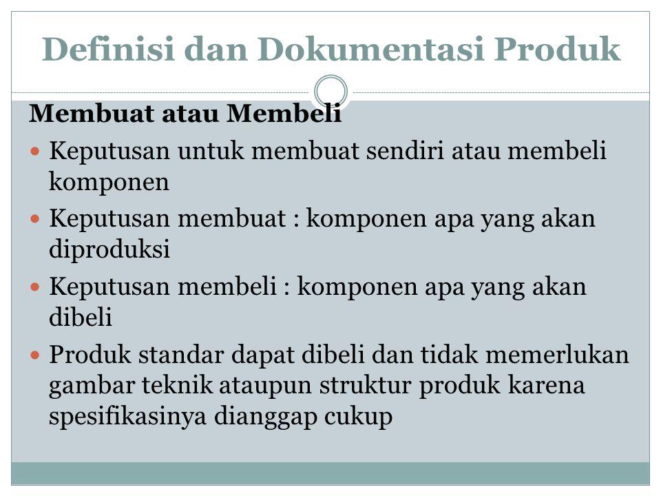 Definisi dan Dokumentasi Produk Definisi barang atau jasa sesuai fungsinya (apa yang bisa dimanfaatkan oleh konsumen) Produk dirancang agar fungsi yan