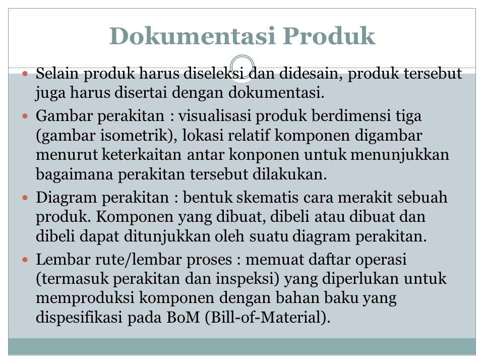 Definisi dan Dokumentasi Produk CAD/CAM (Computer Aided Design/Computer Aided Manufacture) Desain produk diperkaya dengan penggunaan CAD yang menyatu