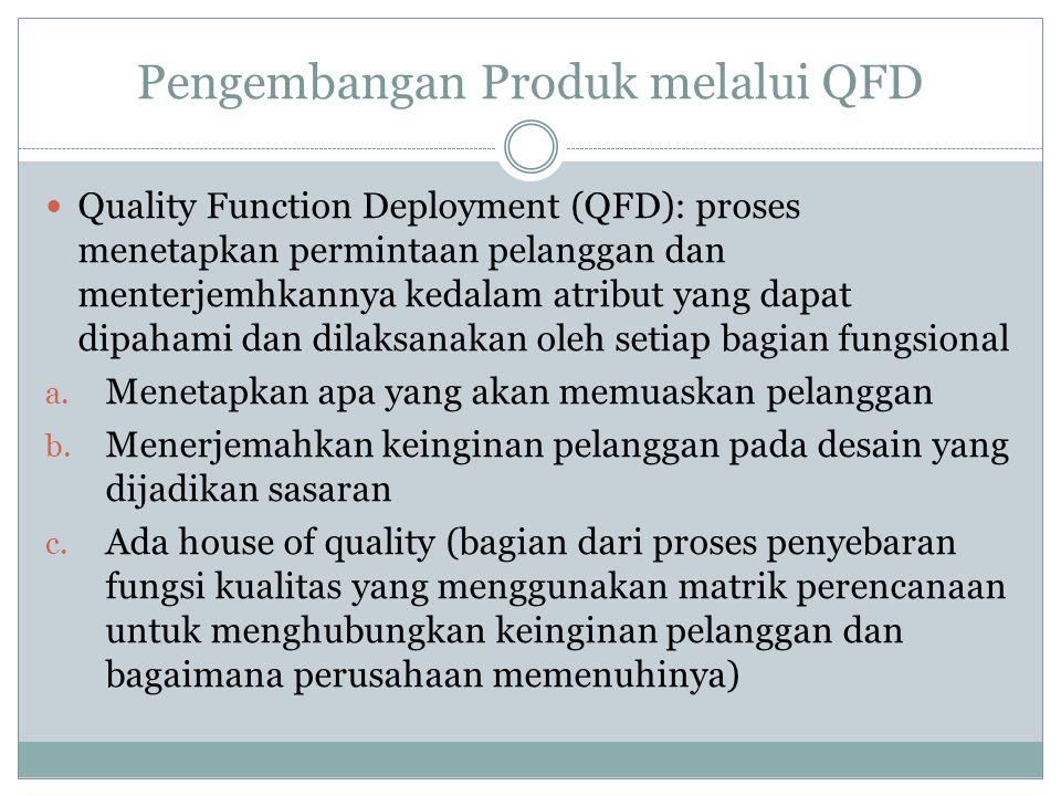 Pertanyaan untuk Diskusi 1. Bagaimana penyeleksian produk bisa mempengaruhi mutu ? 2. Apa yang menjadi 4 fase siklus hidup produk ? 3. Mengapa diperlu