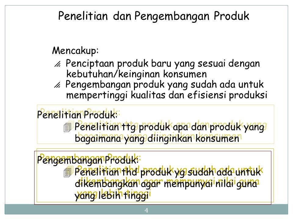 Pengembangan Produk  Perencanaan Produksi dan Perencanaan Produk  Penelitian dan Pengembangan Produk  Proses Pengembangan Produk  Kualitas dan Rel