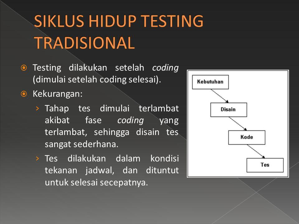  Testing dilakukan setelah coding (dimulai setelah coding selesai).  Kekurangan: › Tahap tes dimulai terlambat akibat fase coding yang terlambat, se
