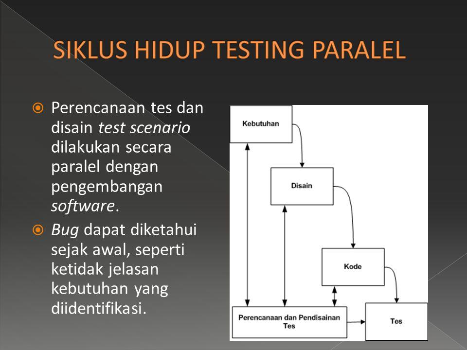 Perencanaan tes dan disain test scenario dilakukan secara paralel dengan pengembangan software.  Bug dapat diketahui sejak awal, seperti ketidak je