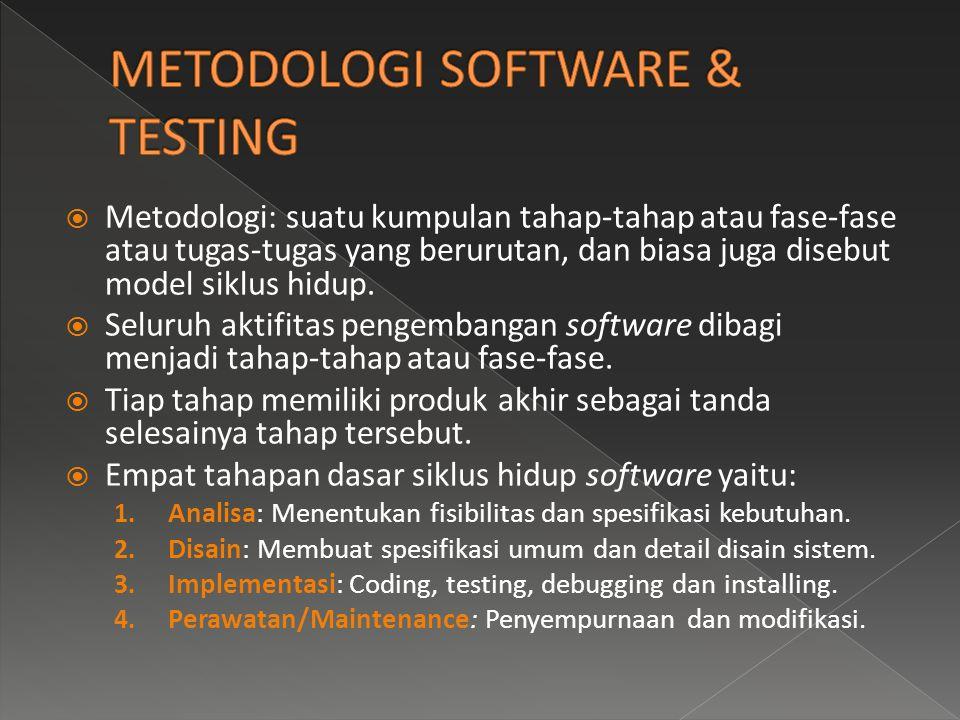  Pada awalnya, testing dipandang sebagai fase dari pengembangan, setelah fase coding (sistem dites setalah dibuat).