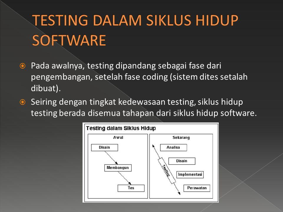  Pada awalnya, testing dipandang sebagai fase dari pengembangan, setelah fase coding (sistem dites setalah dibuat).  Seiring dengan tingkat kedewasa