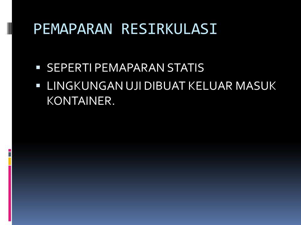 PEMAPARAN RESIRKULASI  SEPERTI PEMAPARAN STATIS  LINGKUNGAN UJI DIBUAT KELUAR MASUK KONTAINER.