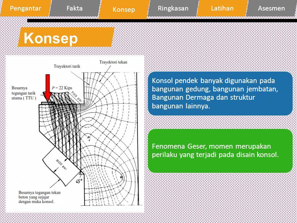 Konsep Konsol pendek banyak digunakan pada bangunan gedung, bangunan jembatan, Bangunan Dermaga dan struktur bangunan lainnya. Fenomena Geser, momen m