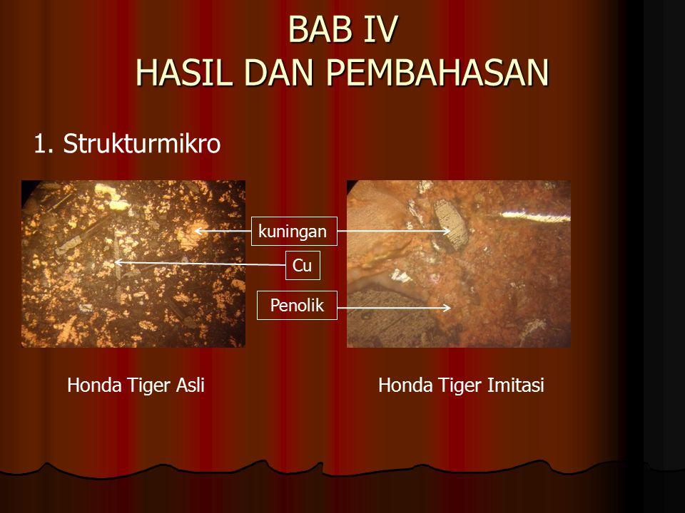 BAB IV HASIL DAN PEMBAHASAN Honda Tiger Asli kuningan Cu Penolik 1. Strukturmikro Honda Tiger Imitasi