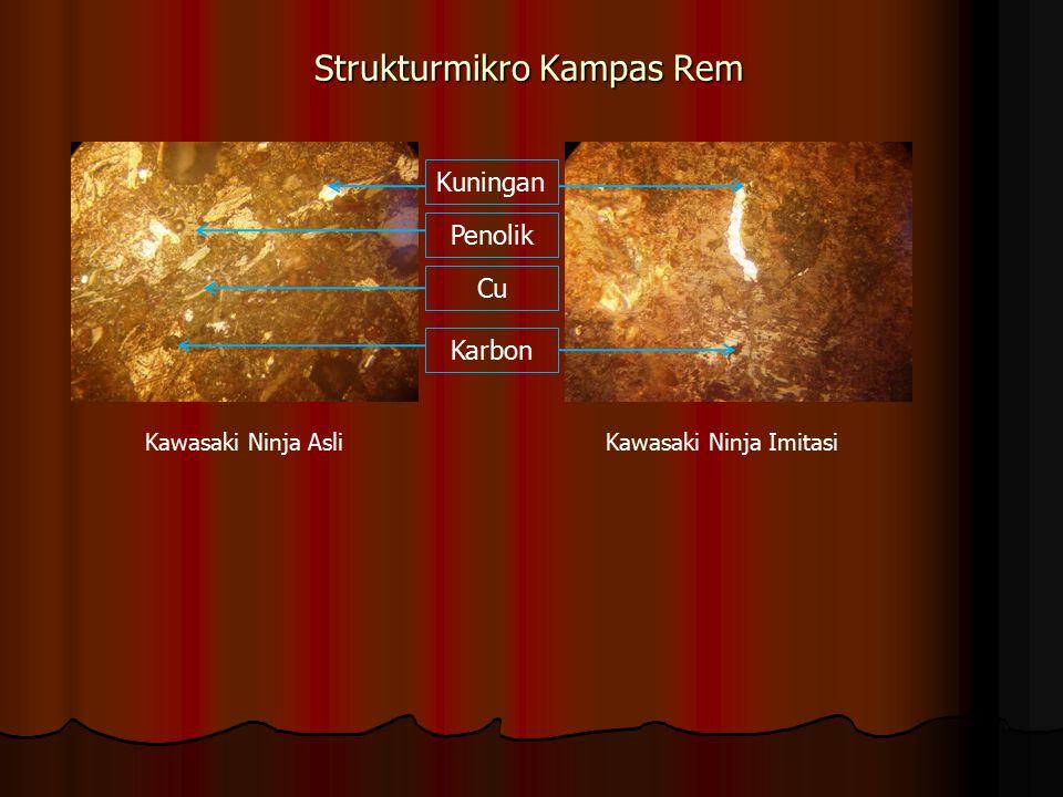 Strukturmikro Kampas Rem Kawasaki Ninja AsliKawasaki Ninja Imitasi Kuningan Karbon Penolik Cu