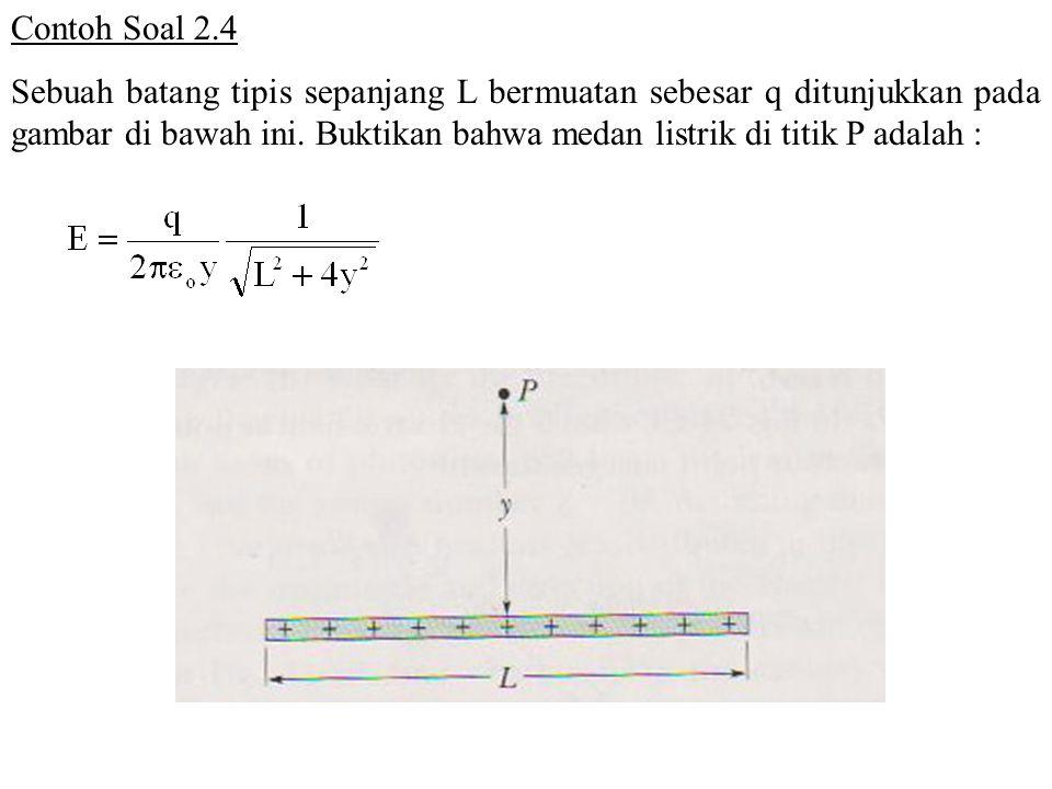 Contoh Soal 2.4 Sebuah batang tipis sepanjang L bermuatan sebesar q ditunjukkan pada gambar di bawah ini. Buktikan bahwa medan listrik di titik P adal