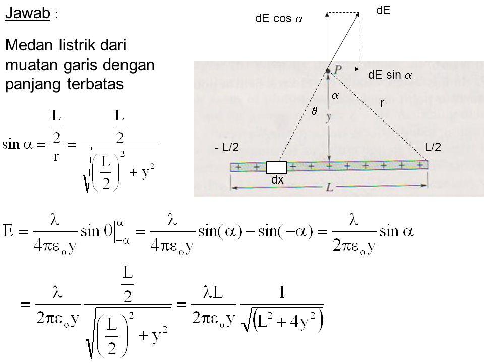 dE dE sin  dE cos   dx - L/2L/2 Jawab : Medan listrik dari muatan garis dengan panjang terbatas  r