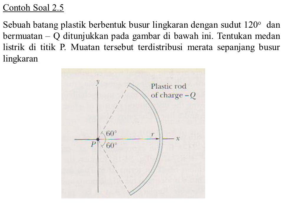 Contoh Soal 2.5 Sebuah batang plastik berbentuk busur lingkaran dengan sudut 120 o dan bermuatan – Q ditunjukkan pada gambar di bawah ini. Tentukan me
