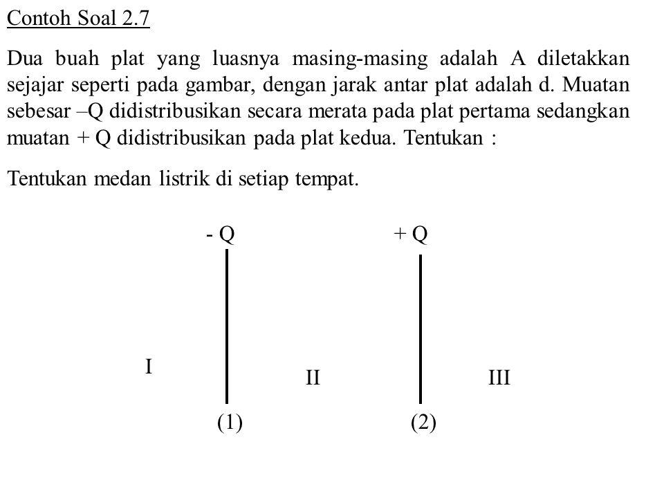 Contoh Soal 2.7 Dua buah plat yang luasnya masing-masing adalah A diletakkan sejajar seperti pada gambar, dengan jarak antar plat adalah d. Muatan seb