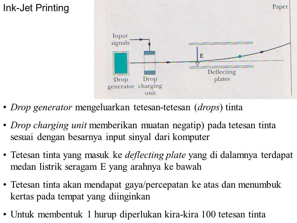 Ink-Jet Printing Drop generator mengeluarkan tetesan-tetesan (drops) tinta Drop charging unit memberikan muatan negatip) pada tetesan tinta sesuai den