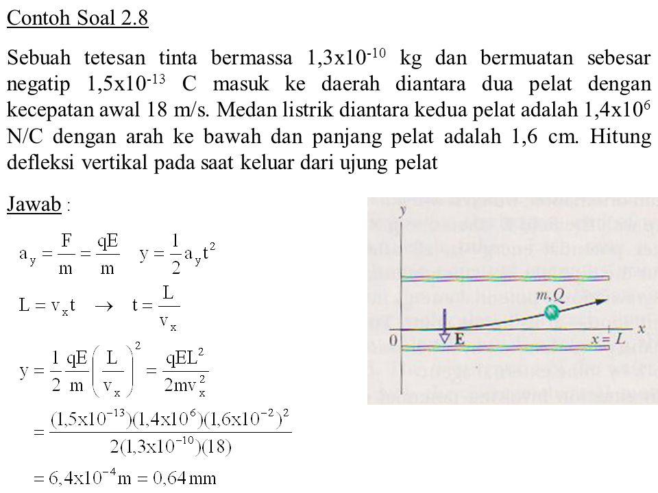 Contoh Soal 2.8 Sebuah tetesan tinta bermassa 1,3x10 -10 kg dan bermuatan sebesar negatip 1,5x10 -13 C masuk ke daerah diantara dua pelat dengan kecep