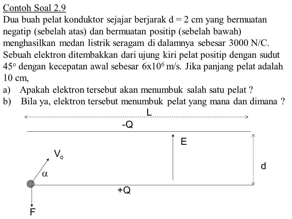 Contoh Soal 2.9 Dua buah pelat konduktor sejajar berjarak d = 2 cm yang bermuatan negatip (sebelah atas) dan bermuatan positip (sebelah bawah) menghas