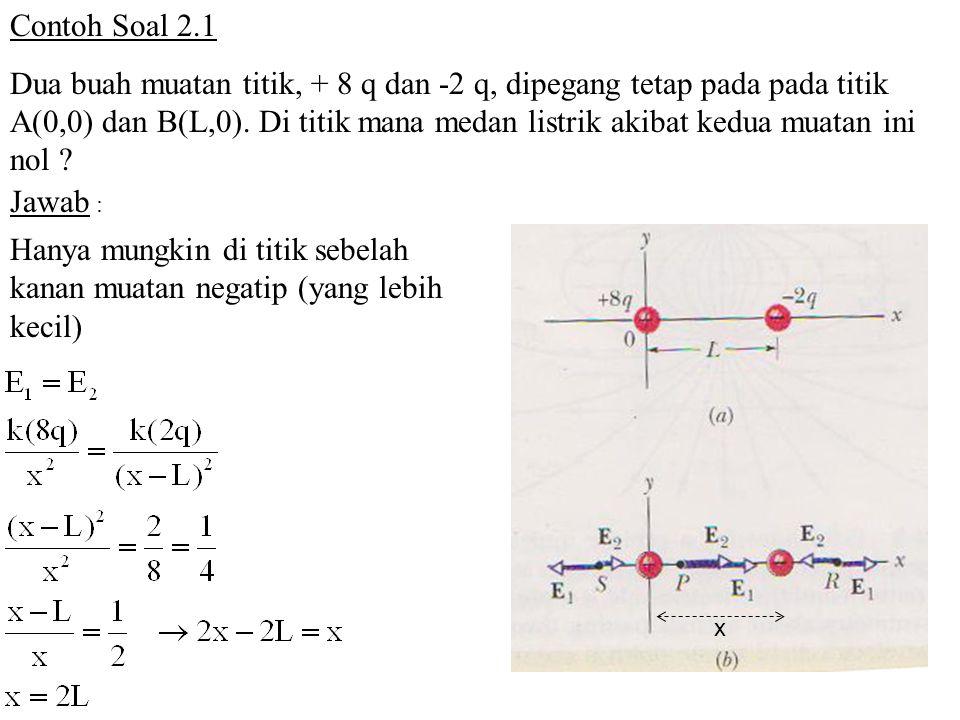 Contoh Soal 2.1 Dua buah muatan titik, + 8 q dan -2 q, dipegang tetap pada pada titik A(0,0) dan B(L,0). Di titik mana medan listrik akibat kedua muat