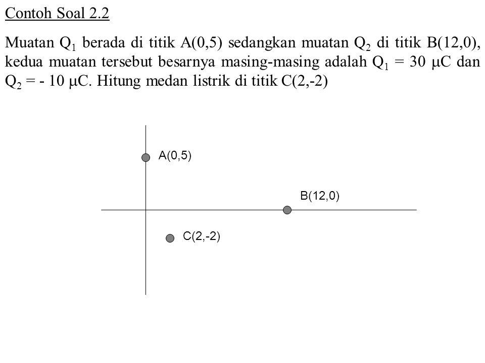 Contoh Soal 2.2 Muatan Q 1 berada di titik A(0,5) sedangkan muatan Q 2 di titik B(12,0), kedua muatan tersebut besarnya masing-masing adalah Q 1 = 30